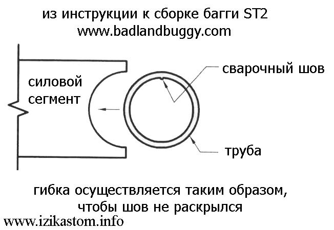 Профильные трубы квадратного